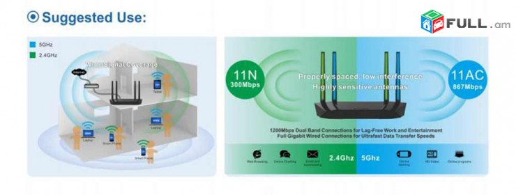 WIFI LB-W1210M Mbps 5GHz Wireless Router NOR