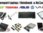 SMART LABS: Notebooki netbooki ev hamakargichneri pahestamaser