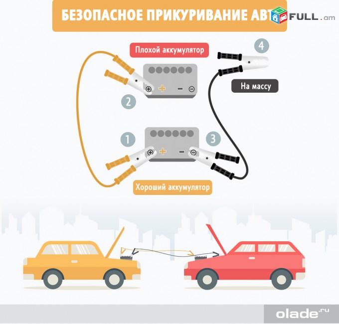 Avto Peremishka ognutyun, перемишка, պերեմիշկա օգնություն ճանապարհին պերեմիչկա