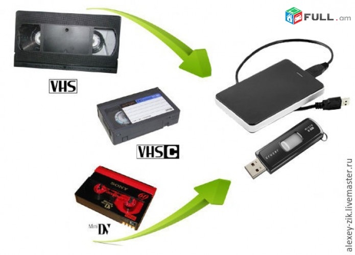 VHS to DVD hin video VHS / VHS-C / Hi8 / 8MM / Mini DV kaseti tvaynacum