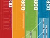 RAM / 2Gb DDR2 / 2Gb DDR3 / 4Gb DDR3 / 8Gb DDR3 / 4Gb DDR4 / 8Gb DDR4
